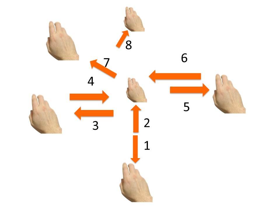 il movimento 4-4 suddiviso
