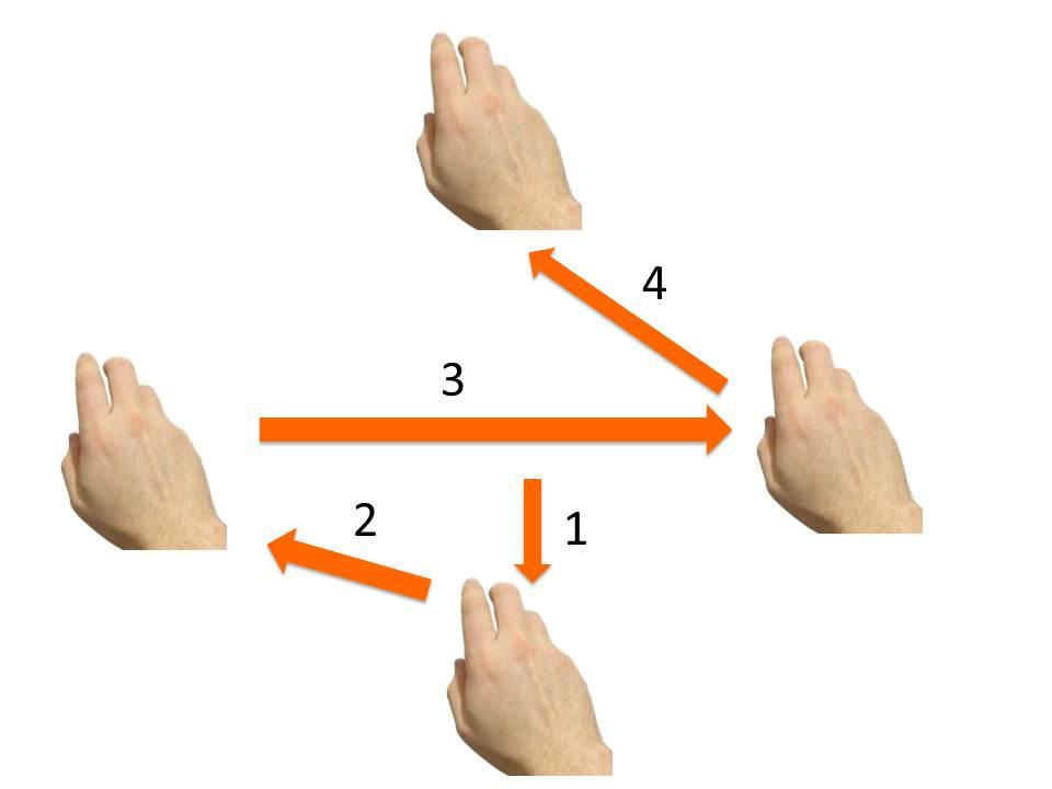 il movimento 4-4