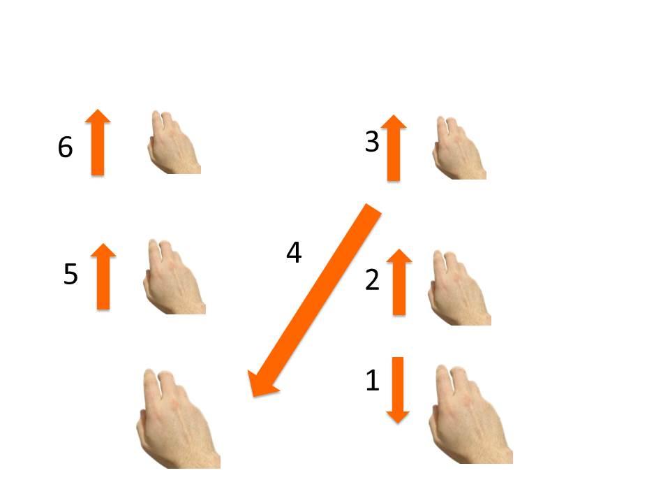 il movimento 6-8 suddiviso