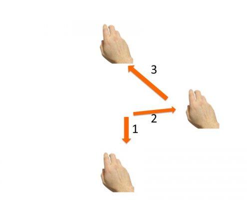 il movimento 9-8