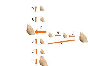 il movimento 9-8 suddiviso