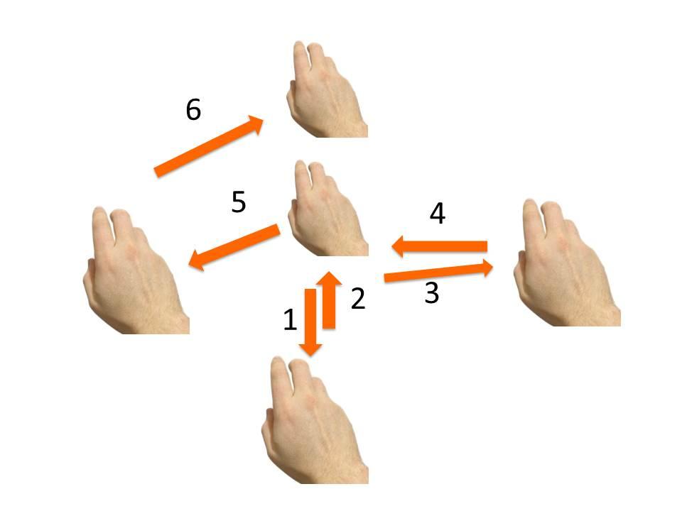 la suddivisione nell3-4