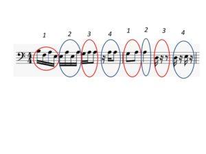 Il Solfeggio sezionao e numerato